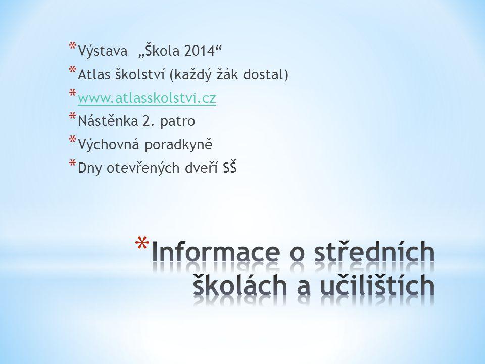 """* Výstava """"Škola 2014 * Atlas školství (každý žák dostal) * www.atlasskolstvi.cz www.atlasskolstvi.cz * Nástěnka 2."""