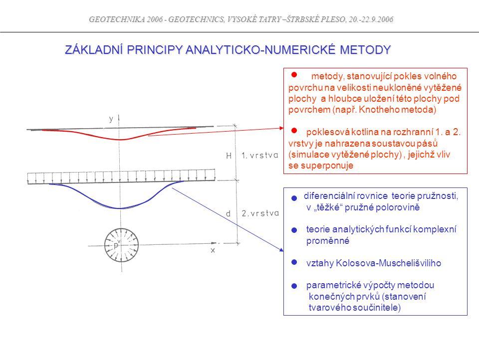 """ZÁKLADNÍ PRINCIPY ANALYTICKO-NUMERICKÉ METODY diferenciální rovnice teorie pružnosti, v """"těžké pružné polorovině teorie analytických funkcí komplexní proměnné vztahy Kolosova-Muschelišviliho parametrické výpočty metodou konečných prvků (stanovení tvarového součinitele) GEOTECHNIKA 2006 - GEOTECHNICS, VYSOKÉ TATRY –ŠTRBSKÉ PLESO, 20.-22.9.2006 metody, stanovující pokles volného povrchu na velikosti neukloněné vytěžené plochy a hloubce uložení této plochy pod povrchem (např."""