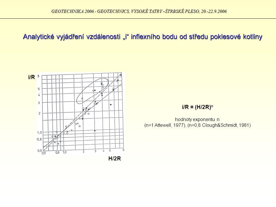GEOTECHNIKA 2006 - GEOTECHNICS, VYSOKÉ TATRY –ŠTRBSKÉ PLESO, 20.-22.9.2006 Řešení VŠB-TU Ostrava, katedra geotechniky vyjádření křivek Peckova diagramu analytickými funkcemi i = k 1.e k 1, k 2 – součinitelé závislé na typu zeminy nadloží [(k 2.