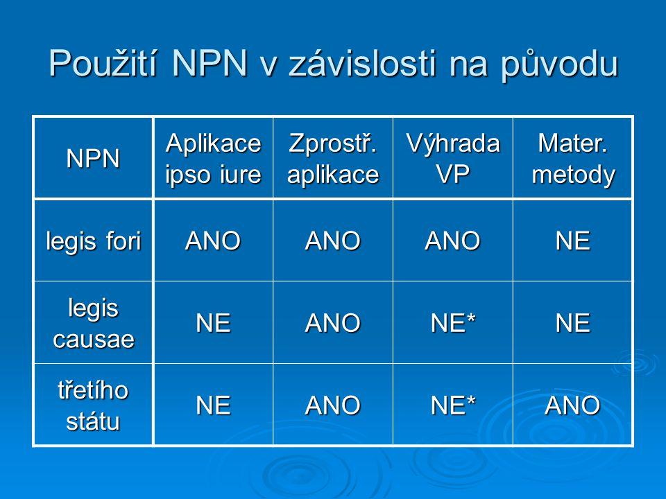 Použití NPN v závislosti na původu NPN Aplikace ipso iure Zprostř. aplikace Výhrada VP Mater. metody legis fori ANOANOANONE legis causae NEANONE*NE tř