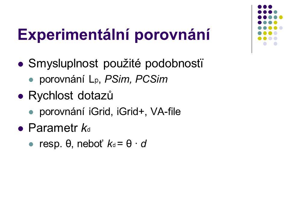 Experimentální porovnání Smysluplnost použité podobnostï porovnání L p, PSim, PCSim Rychlost dotazů porovnání iGrid, iGrid+, VA-file Parametr k d resp