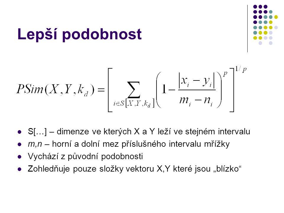 """Lepší podobnost S[…] – dimenze ve kterých X a Y leží ve stejném intervalu m,n – horní a dolní mez příslušného intervalu mřížky Vychází z původní podobnosti Zohledňuje pouze složky vektoru X,Y které jsou """"blízko"""