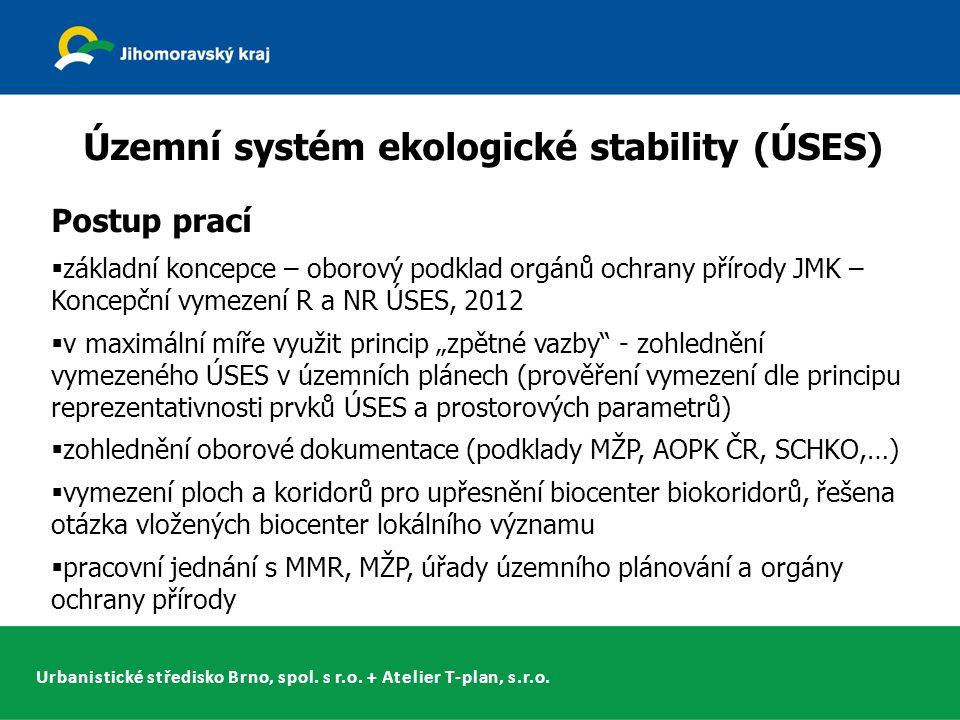 Urbanistické středisko Brno, spol. s r.o. + Atelier T-plan, s.r.o. Územní systém ekologické stability (ÚSES) Postup prací  základní koncepce – oborov