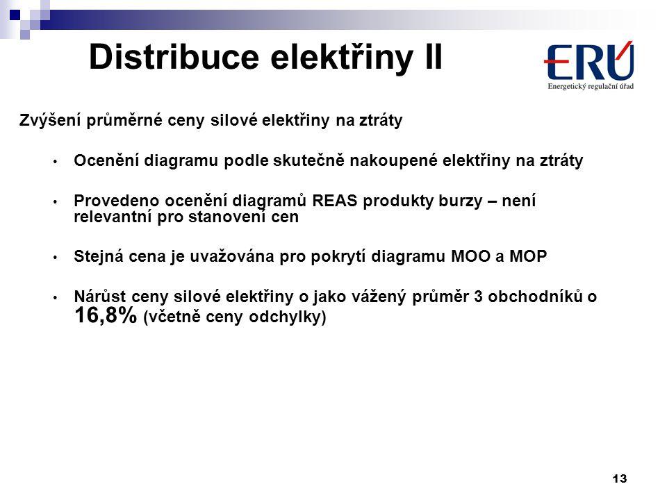 13 Distribuce elektřiny II Zvýšení průměrné ceny silové elektřiny na ztráty Ocenění diagramu podle skutečně nakoupené elektřiny na ztráty Provedeno ocenění diagramů REAS produkty burzy – není relevantní pro stanovení cen Stejná cena je uvažována pro pokrytí diagramu MOO a MOP Nárůst ceny silové elektřiny o jako vážený průměr 3 obchodníků o 16,8% (včetně ceny odchylky)