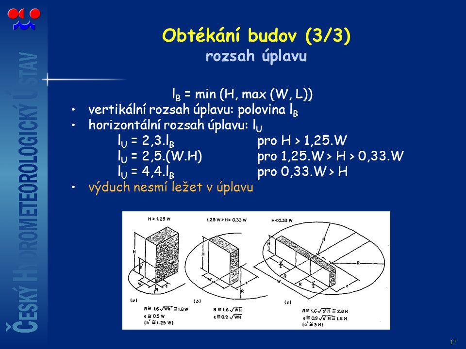 17 Obtékání budov (3/3) rozsah úplavu l B = min (H, max (W, L)) vertikální rozsah úplavu: polovina l B horizontální rozsah úplavu: l U l U = 2,3.l B p