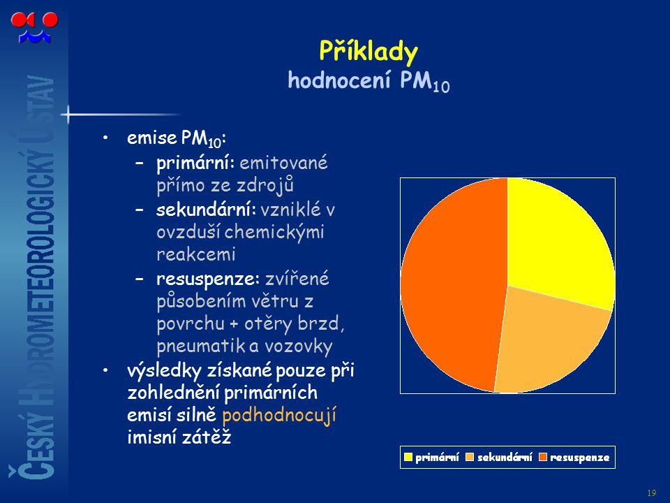 19 Příklady hodnocení PM 10 emise PM 10 : –primární: emitované přímo ze zdrojů –sekundární: vzniklé v ovzduší chemickými reakcemi –resuspenze: zvířené