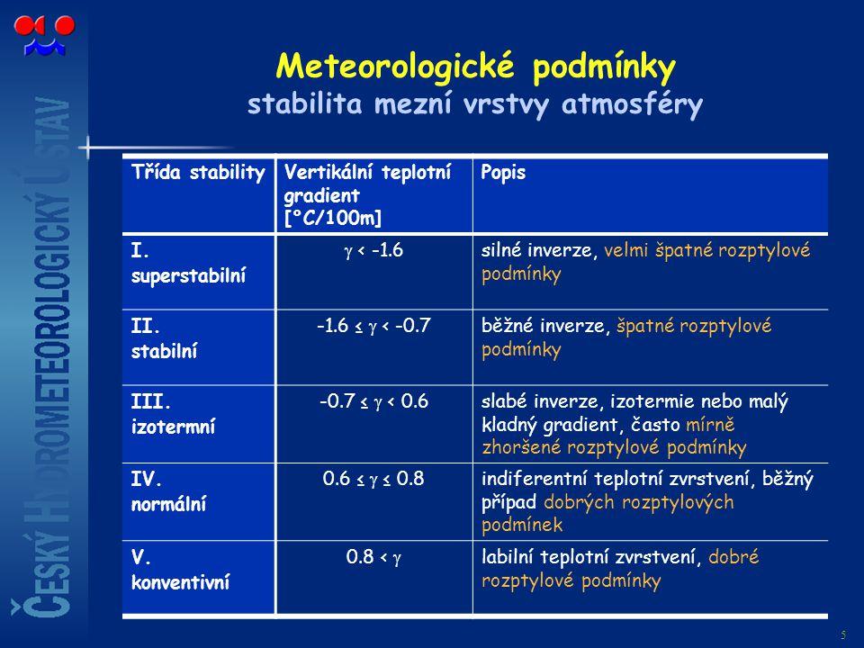 5 Meteorologické podmínky stabilita mezní vrstvy atmosféry Třída stabilityVertikální teplotní gradient [°C/100m] Popis I. superstabilní  < -1.6silné
