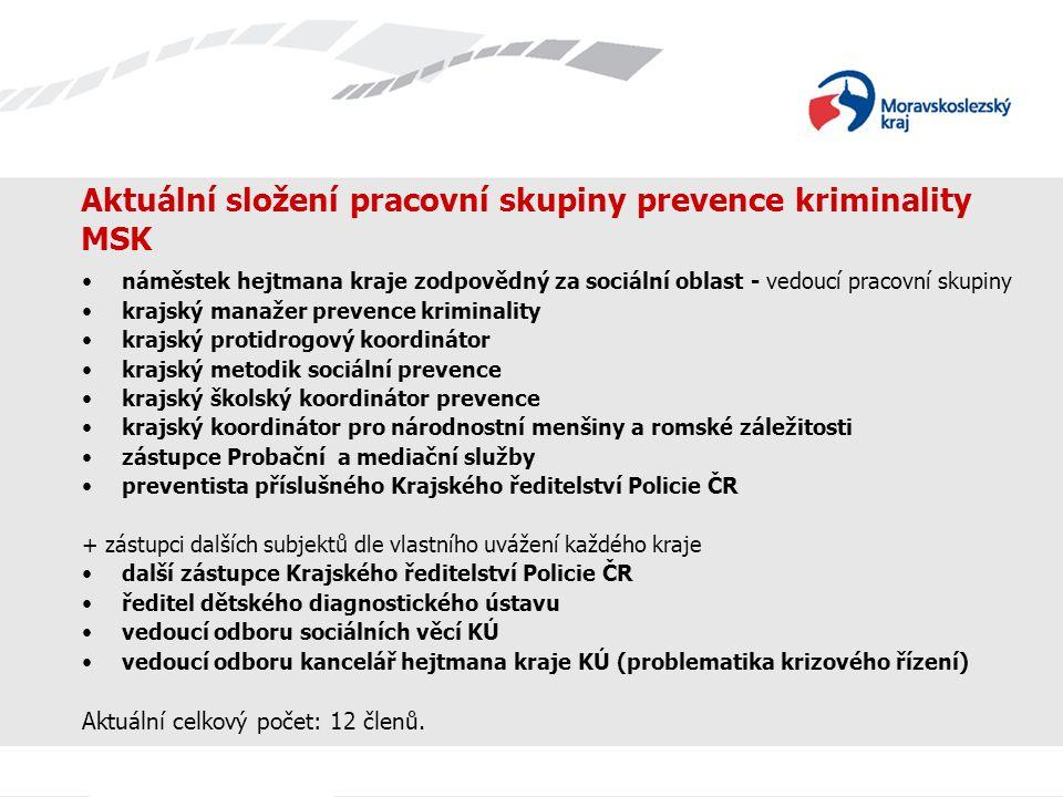 Aktuální složení pracovní skupiny prevence kriminality MSK náměstek hejtmana kraje zodpovědný za sociální oblast - vedoucí pracovní skupiny krajský ma