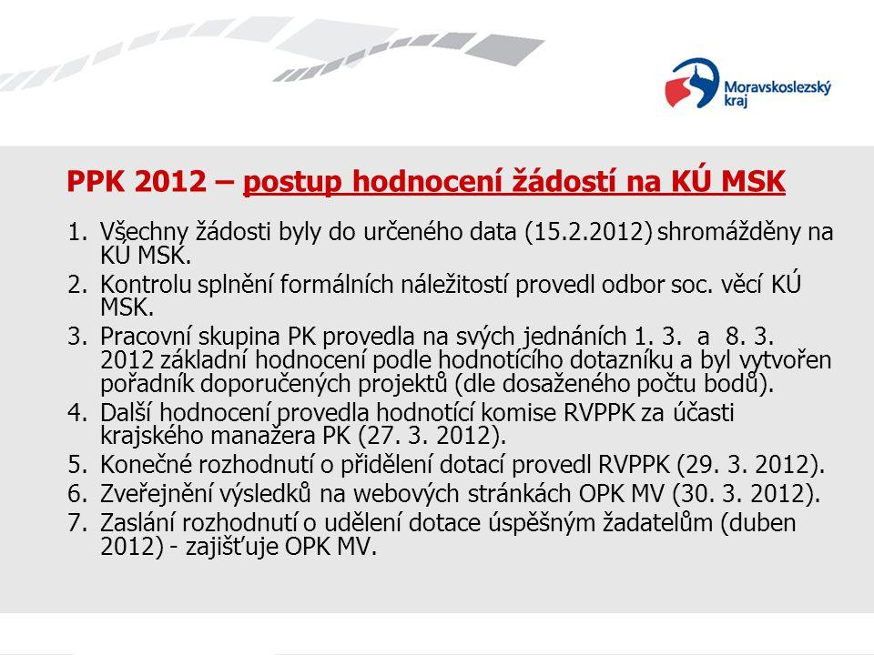 PPK 2012 – postup hodnocení žádostí na KÚ MSK 1.Všechny žádosti byly do určeného data (15.2.2012) shromážděny na KÚ MSK. 2.Kontrolu splnění formálních