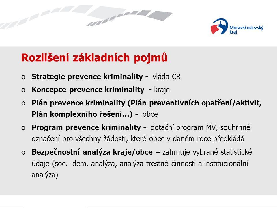 PPK 2012 – 2.kolo -Z důvodu nevyčerpání celé fin.