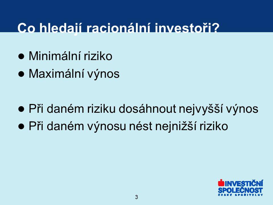3 Co hledají racionální investoři? ● Minimální riziko ● Maximální výnos ● Při daném riziku dosáhnout nejvyšší výnos ● Při daném výnosu nést nejnižší r