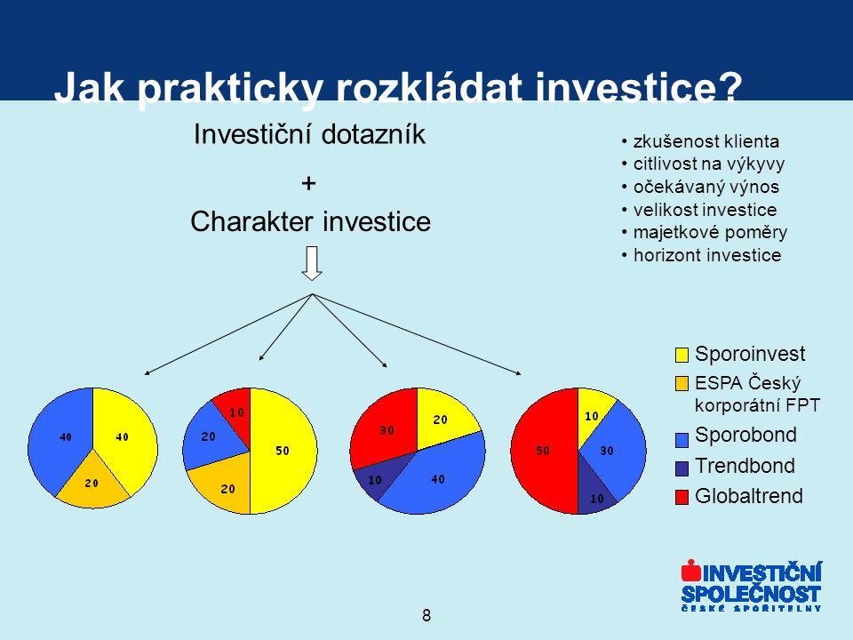 8 Jak prakticky rozkládat investice? zkušenost klienta citlivost na výkyvy očekávaný výnos velikost investice majetkové poměry horizont investice Inve