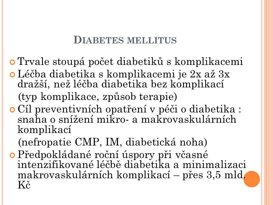D IABETES MELLITUS Trvale stoupá počet diabetiků s komplikacemi Léčba diabetika s komplikacemi je 2x až 3x dražší, než léčba diabetika bez komplikací (typ komplikace, způsob terapie) Cíl preventivních opatření v péči o diabetika : snaha o snížení mikro- a makrovaskulárních komplikací (nefropatie CMP, IM, diabetická noha) Předpokládané roční úspory při včasné intenzifikované léčbě diabetika a minimalizaci makrovaskulárních komplikací – přes 3,5 mld.