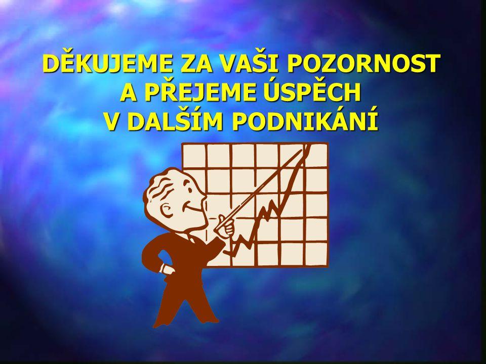 """8. PARETŮV ZÁKON """" 80/20 8."""