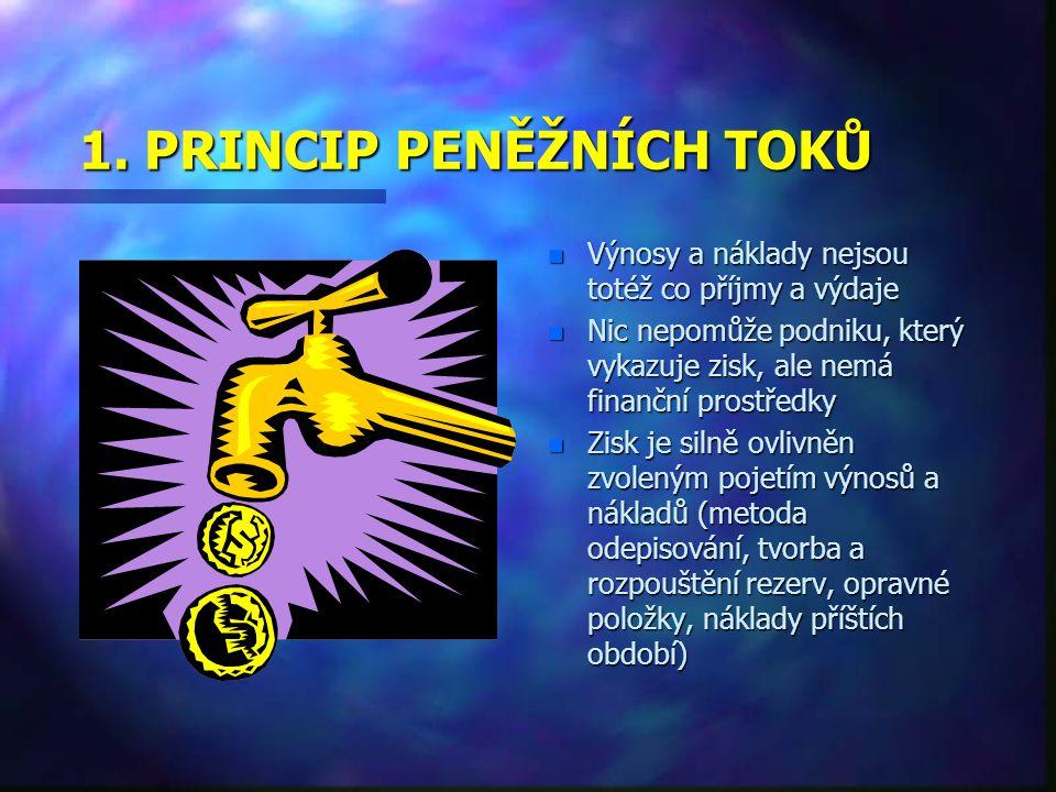 KLÍČEM K ÚSPĚŠNÉ PLAVBĚ JE: n Dodržení lodního řádu, který se musí řídit osmi základními principy: