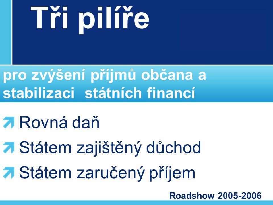 Tři pilíře pro zvýšení příjmů občana a stabilizaci státních financí Rovná daň Státem zajištěný důchod Státem zaručený příjem Roadshow 2005-2006