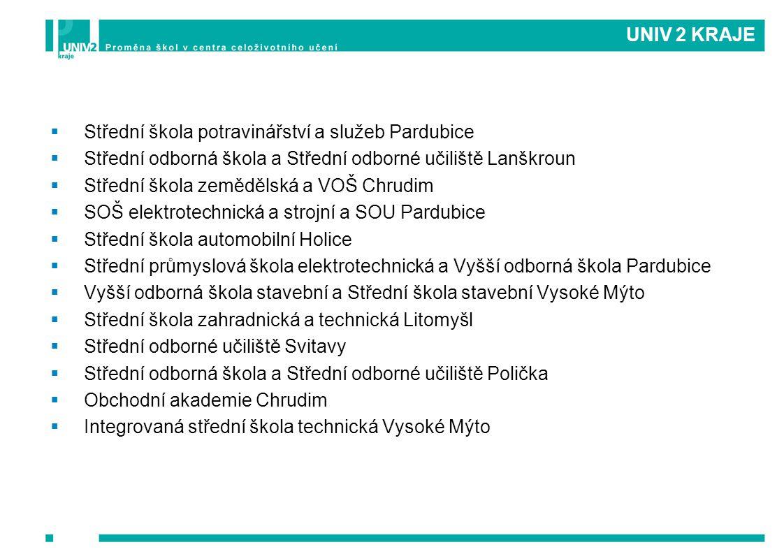 UNIV 2 KRAJE  Střední škola potravinářství a služeb Pardubice  Střední odborná škola a Střední odborné učiliště Lanškroun  Střední škola zemědělská