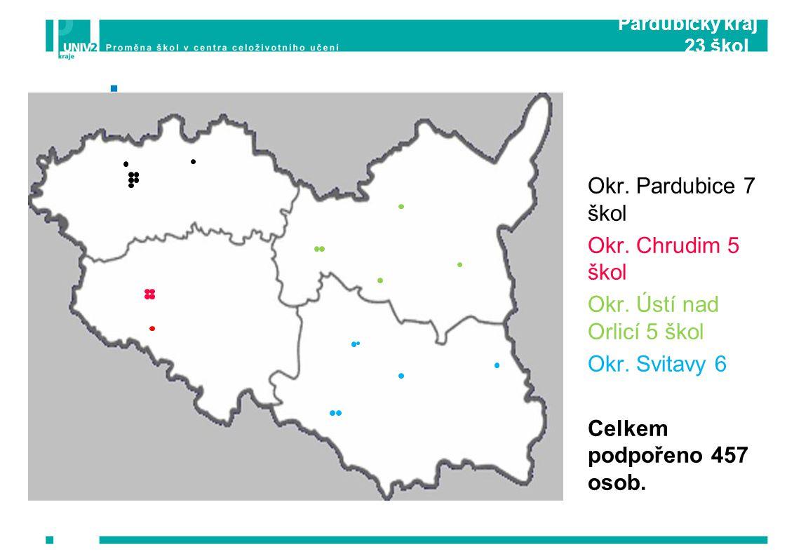Pardubický kraj 23 škol   Okr. Pardubice 7 škol  Okr. Chrudim 5 škol  Okr. Ústí nad Orlicí 5 škol  Okr. Svitavy 6  Celkem podpořeno 457 osob.