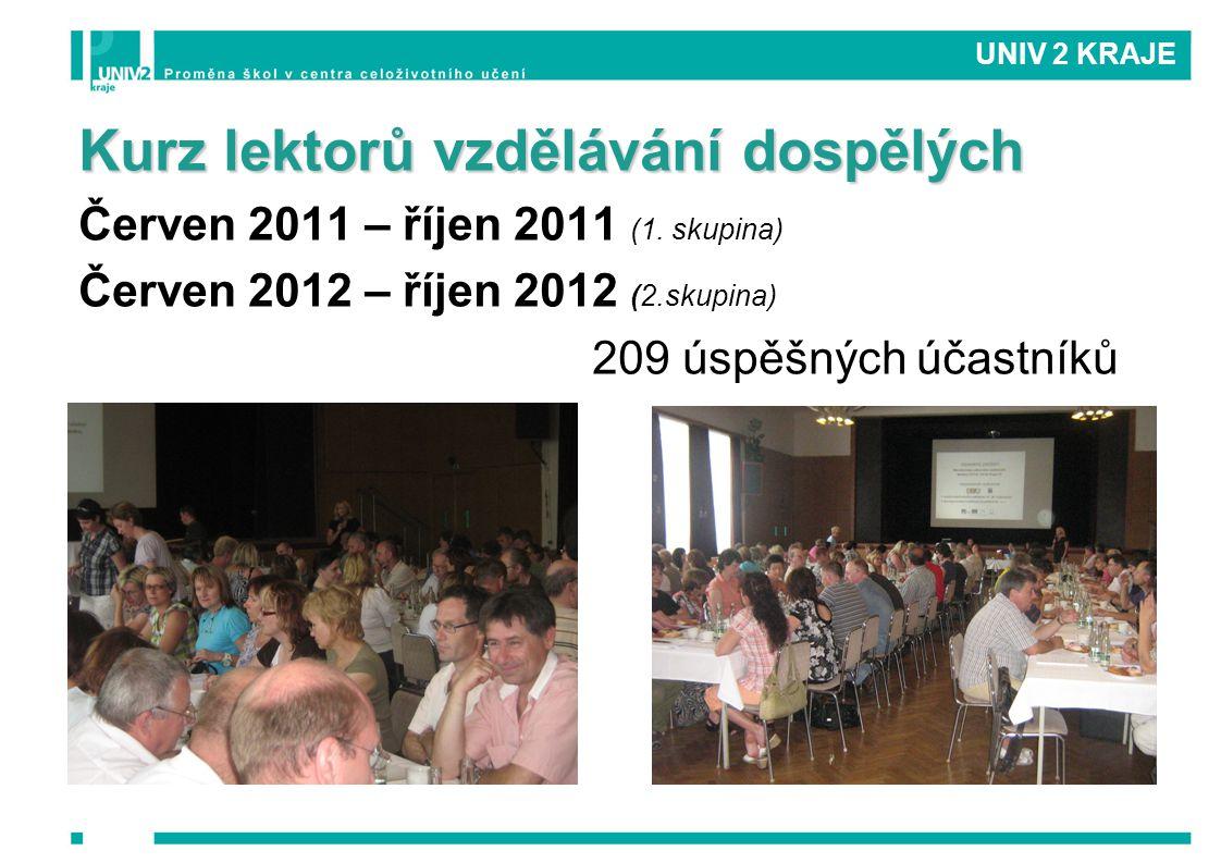 Kurz lektorů vzdělávání dospělých Červen 2011 – říjen 2011 (1. skupina) Červen 2012 – říjen 2012 (2.skupina) 209 úspěšných účastníků UNIV 2 KRAJE