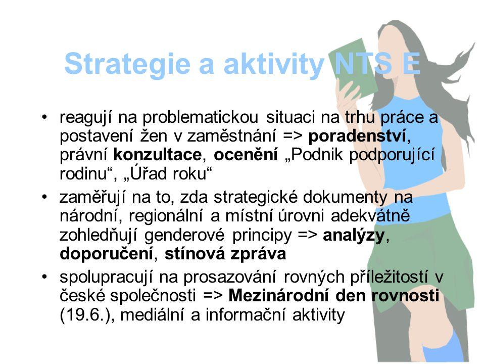 """Strategie a aktivity NTS E reagují na problematickou situaci na trhu práce a postavení žen v zaměstnání => poradenství, právní konzultace, ocenění """"Po"""