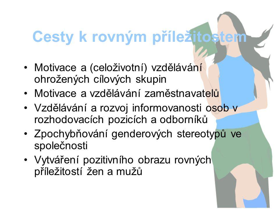 Kontakty Půl na půl – rovné příležitosti žen a mužů Gender Studies www.pulnapul.cz pulnapul@genderstudies.
