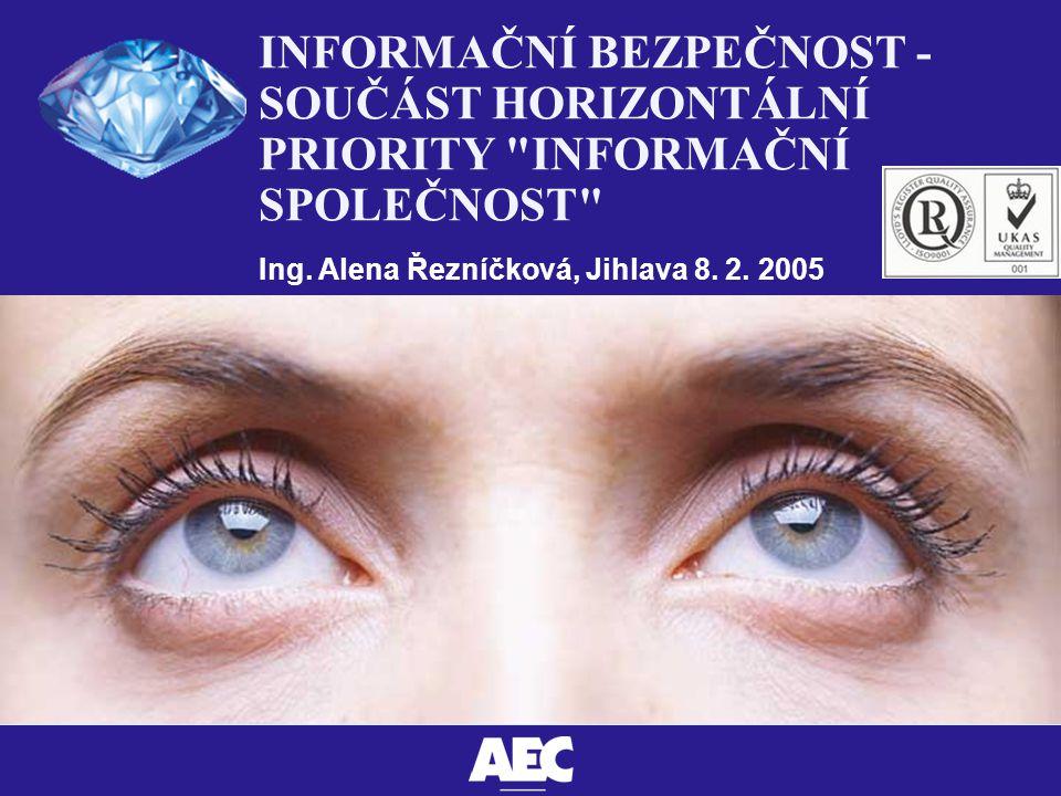 INFORMAČNÍ BEZPEČNOST - SOUČÁST HORIZONTÁLNÍ PRIORITY INFORMAČNÍ SPOLEČNOST Ing.