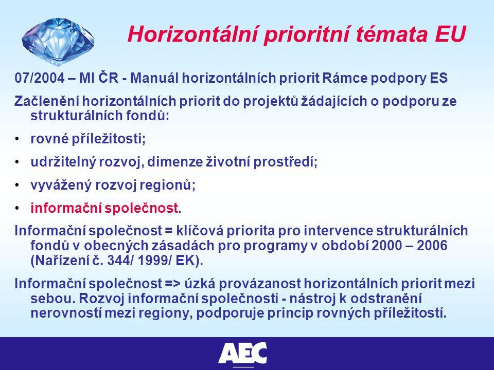 Horizontální prioritní témata EU 07/2004 – MI ČR - Manuál horizontálních priorit Rámce podpory ES Začlenění horizontálních priorit do projektů žádajících o podporu ze strukturálních fondů: rovné příležitosti; udržitelný rozvoj, dimenze životní prostředí; vyvážený rozvoj regionů; informační společnost.
