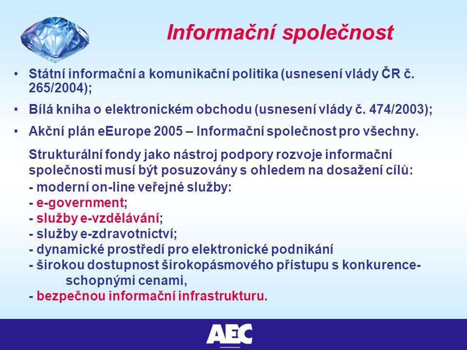 Informační společnost Státní informační a komunikační politika (usnesení vlády ČR č.