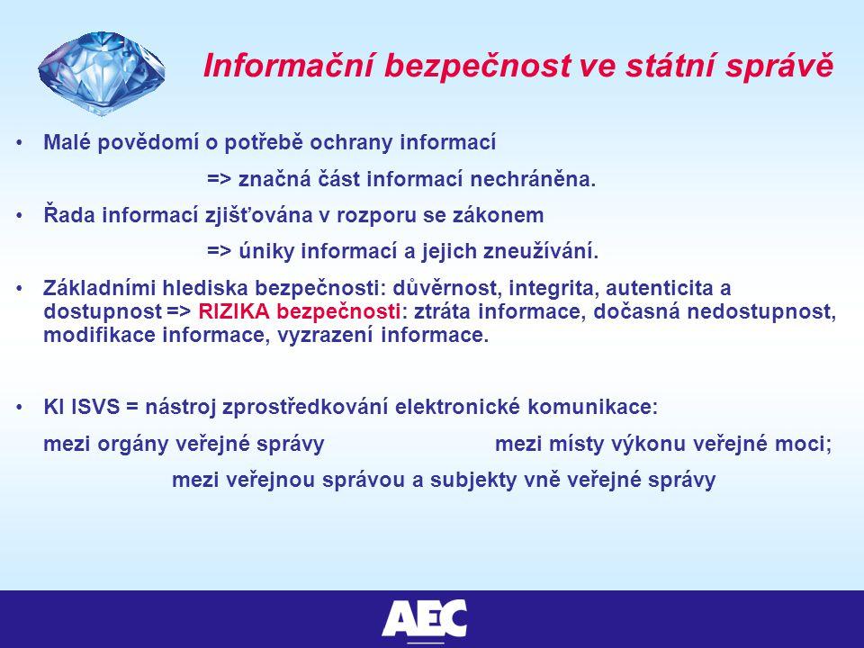 Informační bezpečnost ve státní správě Malé povědomí o potřebě ochrany informací => značná část informací nechráněna.