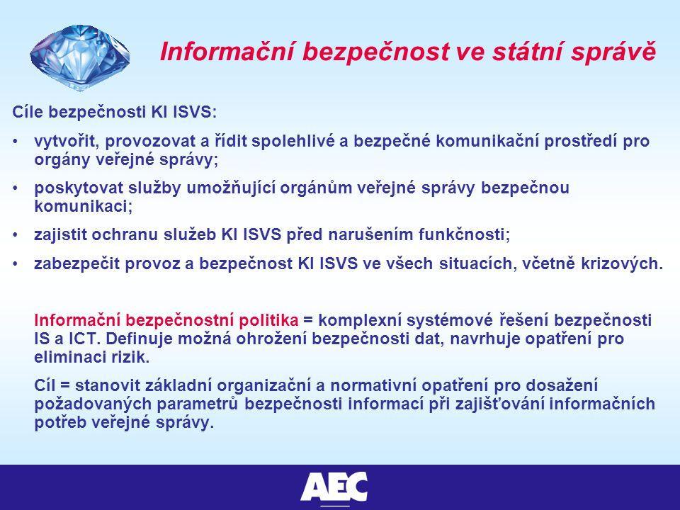 Informační bezpečnost ve státní správě Cíle bezpečnosti KI ISVS: vytvořit, provozovat a řídit spolehlivé a bezpečné komunikační prostředí pro orgány veřejné správy; poskytovat služby umožňující orgánům veřejné správy bezpečnou komunikaci; zajistit ochranu služeb KI ISVS před narušením funkčnosti; zabezpečit provoz a bezpečnost KI ISVS ve všech situacích, včetně krizových.