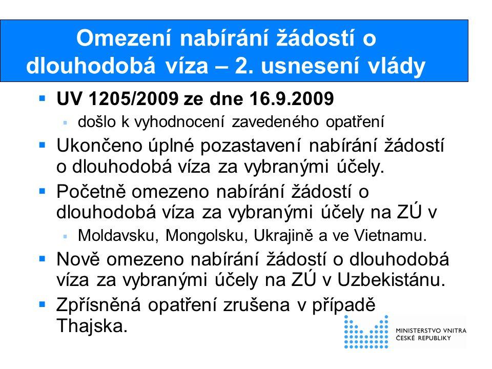 Omezení nabírání žádostí o dlouhodobá víza – 2. usnesení vlády  UV 1205/2009 ze dne 16.9.2009  došlo k vyhodnocení zavedeného opatření  Ukončeno úp