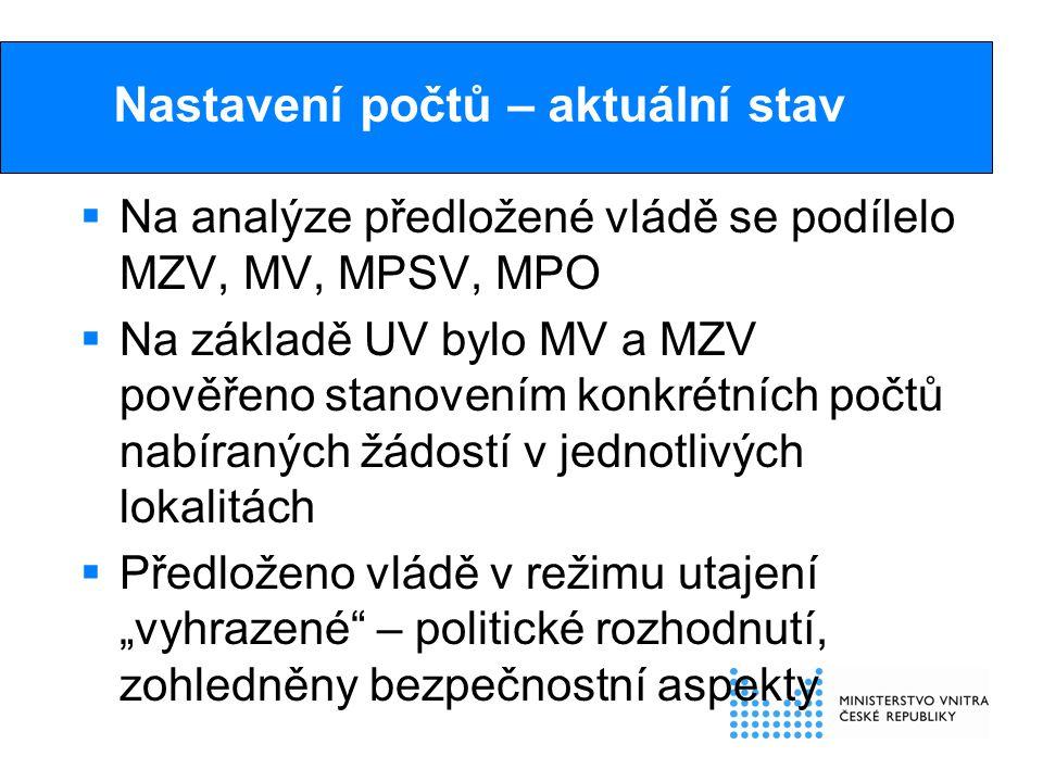 Nastavení počtů – aktuální stav  Na analýze předložené vládě se podílelo MZV, MV, MPSV, MPO  Na základě UV bylo MV a MZV pověřeno stanovením konkrét