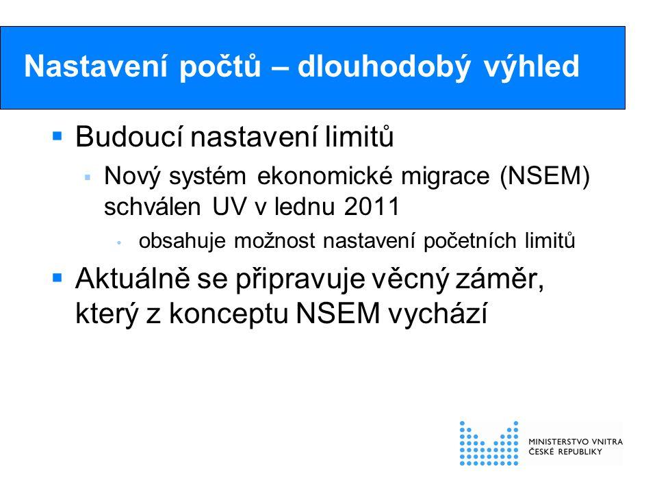 Nastavení počtů – dlouhodobý výhled  Budoucí nastavení limitů  Nový systém ekonomické migrace (NSEM) schválen UV v lednu 2011 obsahuje možnost nasta