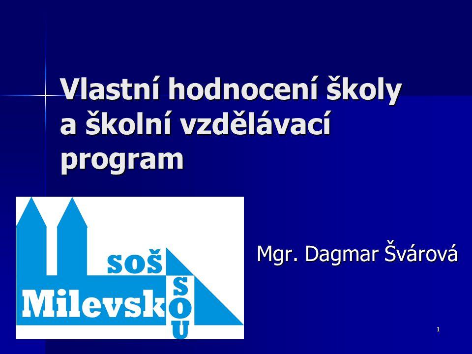 1 Vlastní hodnocení školy a školní vzdělávací program Mgr. Dagmar Švárová