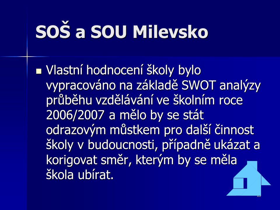 13 SOŠ a SOU Milevsko Vlastní hodnocení školy bylo vypracováno na základě SWOT analýzy průběhu vzdělávání ve školním roce 2006/2007 a mělo by se stát