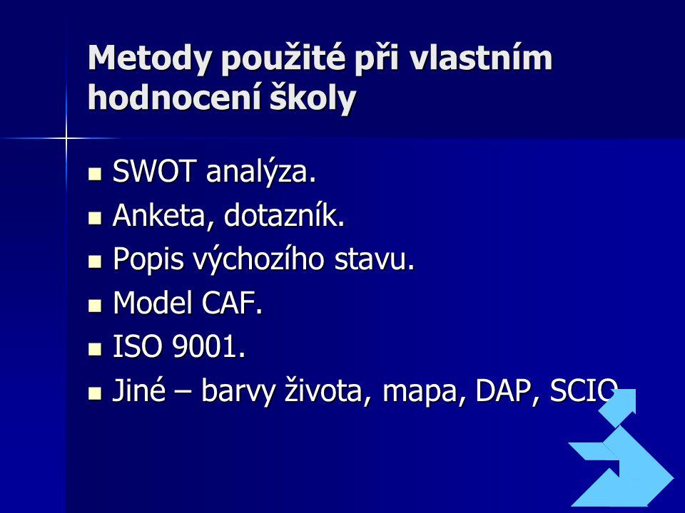 7 Metody použité při vlastním hodnocení školy SWOT analýza. SWOT analýza. Anketa, dotazník. Anketa, dotazník. Popis výchozího stavu. Popis výchozího s