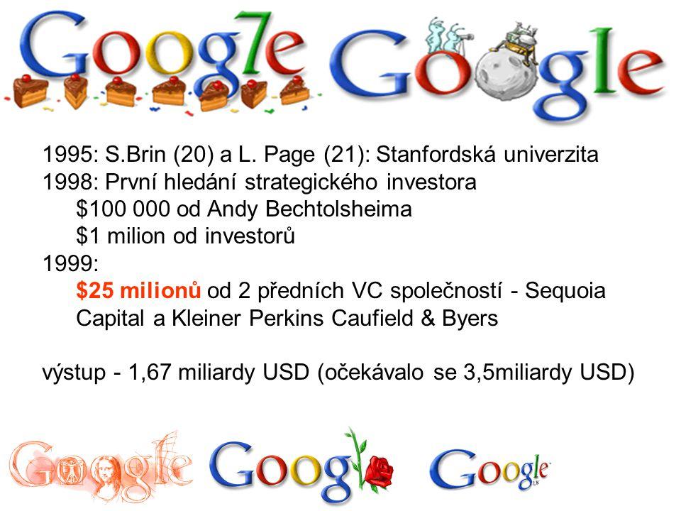 1995: S.Brin (20) a L. Page (21): Stanfordská univerzita 1998: První hledání strategického investora $100 000 od Andy Bechtolsheima $1 milion od inves