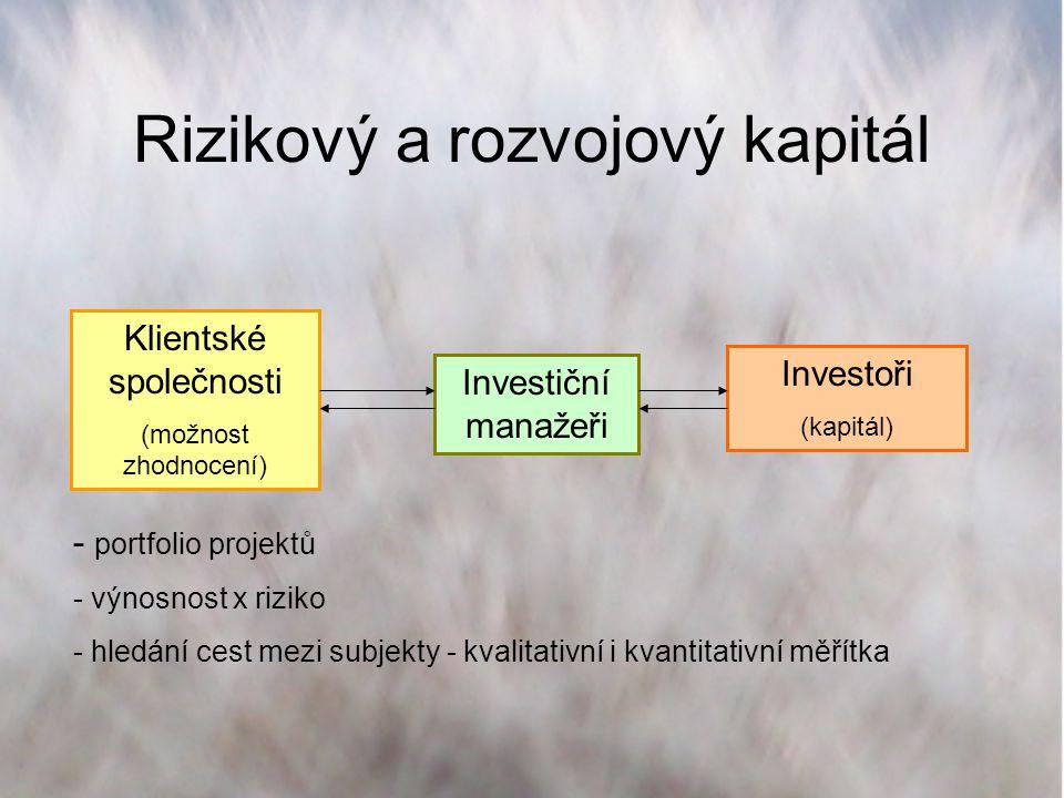 Rizikový a rozvojový kapitál Investoři (kapitál) Klientské společnosti (možnost zhodnocení) Investiční manažeři - portfolio projektů - výnosnost x riz
