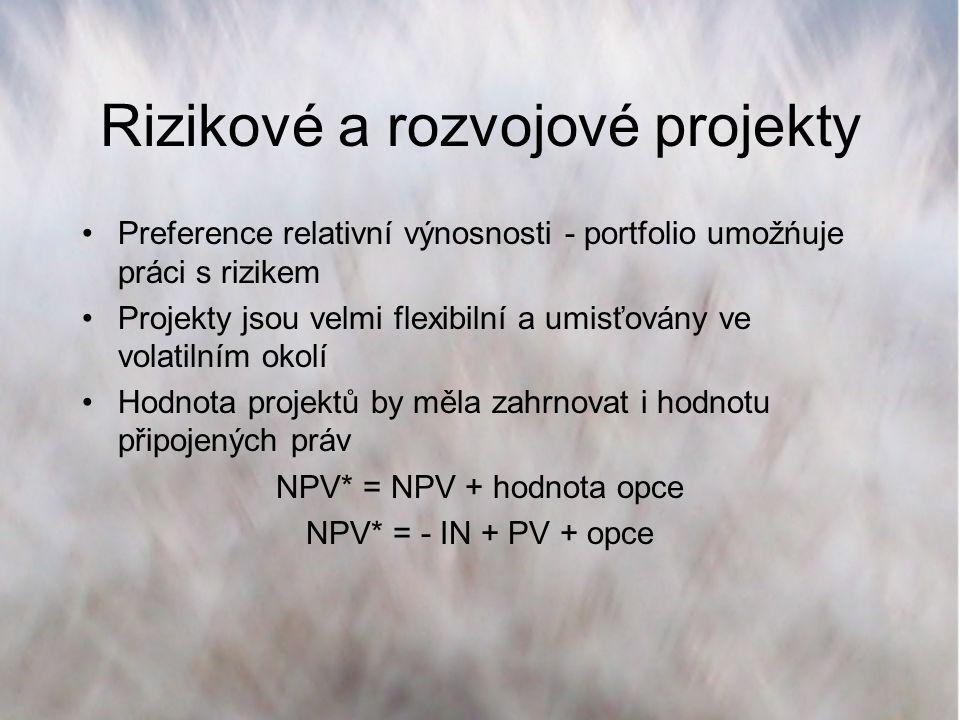 Rizikové a rozvojové projekty Preference relativní výnosnosti - portfolio umožńuje práci s rizikem Projekty jsou velmi flexibilní a umisťovány ve vola