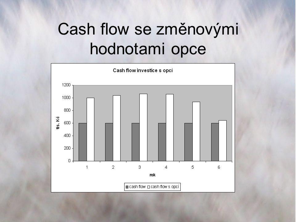 Závěry –hodnota profitability indexu je nezávislá na zvolené metodě, jeho výši určuje jen hodnota PV a hodnota opce, výše IRR je silně závislá na volbě metody, –zahrnutí hodnoty flexibility v odvětvích s vyšší volatilitou zvyšuje hodnotu investic natolik, že může významně ovlivnit možnost získání rozvojového kapitálu, –potřeba opční hodnotu zahrnout do klasických hodnotících měřítek relativní výnosnosti, protože absolutní výnosnost je v tomto případě pro investory nezajímavá, –Profitability index vypovídá jednoznačně, ale investoři dávají přednost měřítku IRR, které více zohledňuje časový aspekt návratnosti, –je třeba najít optimální způsob, jak i hodnotu budoucí flexibility do IRR promítnout, tak aby byla zachována korektnost.