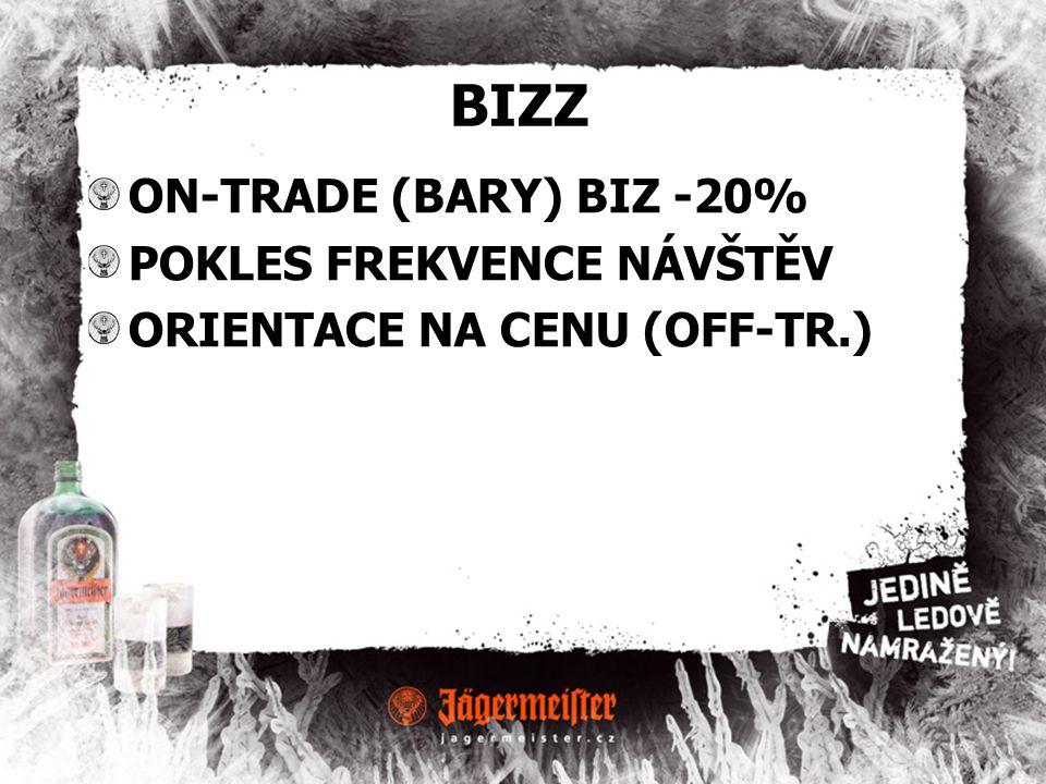 BIZZ ON-TRADE (BARY) BIZ -20% POKLES FREKVENCE NÁVŠTĚV ORIENTACE NA CENU (OFF-TR.)