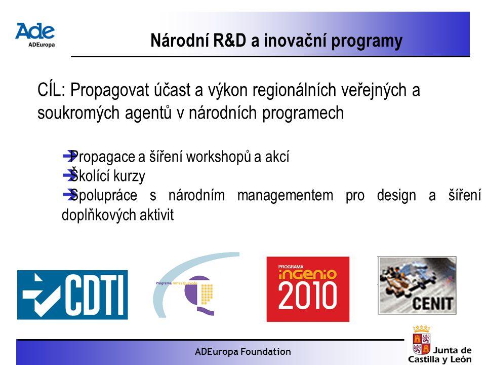 Proyecto: La foca monje ADEuropa Foundation Národní R&D a inovační programy CÍL: Propagovat účast a výkon regionálních veřejných a soukromých agentů v národních programech  Propagace a šíření workshopů a akcí  Školící kurzy  Spolupráce s národním managementem pro design a šíření doplňkových aktivit