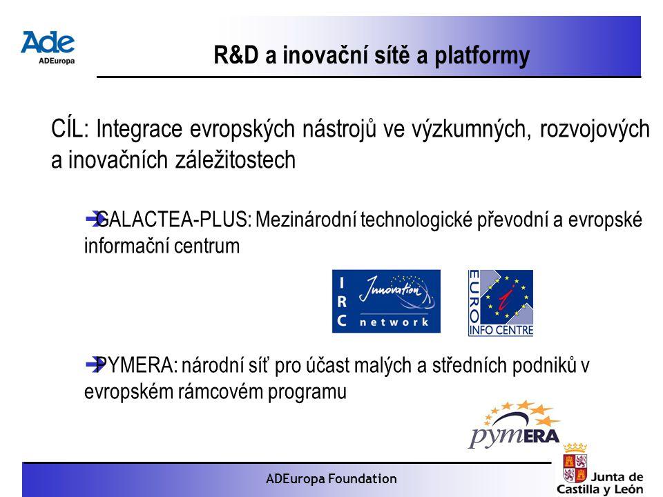 Proyecto: La foca monje ADEuropa Foundation CÍL: Integrace evropských nástrojů ve výzkumných, rozvojových a inovačních záležitostech  GALACTEA-PLUS: Mezinárodní technologické převodní a evropské informační centrum  PYMERA: národní síť pro účast malých a středních podniků v evropském rámcovém programu R&D a inovační sítě a platformy