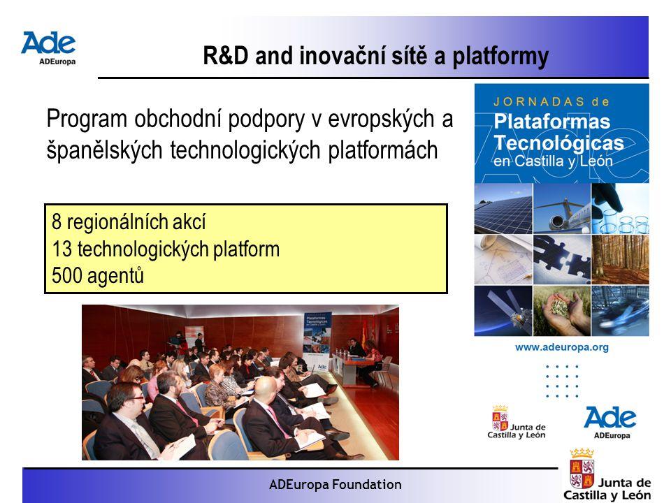 Proyecto: La foca monje ADEuropa Foundation Program obchodní podpory v evropských a španělských technologických platformách 8 regionálních akcí 13 technologických platform 500 agentů R&D and inovační sítě a platformy