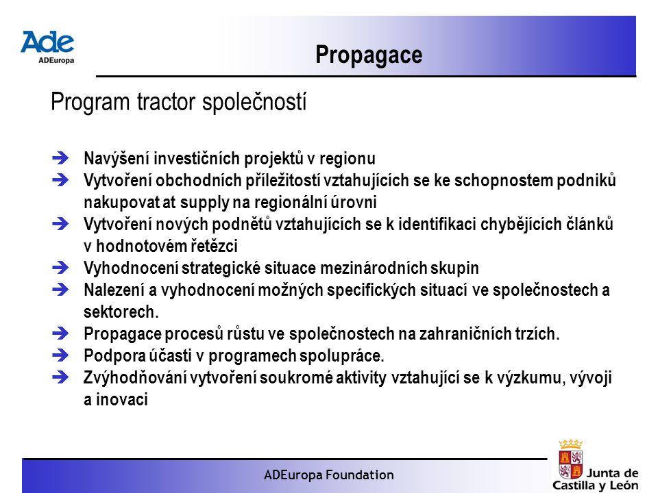 Proyecto: La foca monje ADEuropa Foundation Program tractor společností  Navýšení investičních projektů v regionu  Vytvoření obchodních příležitostí vztahujících se ke schopnostem podniků nakupovat at supply na regionální úrovni  Vytvoření nových podnětů vztahujících se k identifikaci chybějících článků v hodnotovém řetězci  Vyhodnocení strategické situace mezinárodních skupin  Nalezení a vyhodnocení možných specifických situací ve společnostech a sektorech.