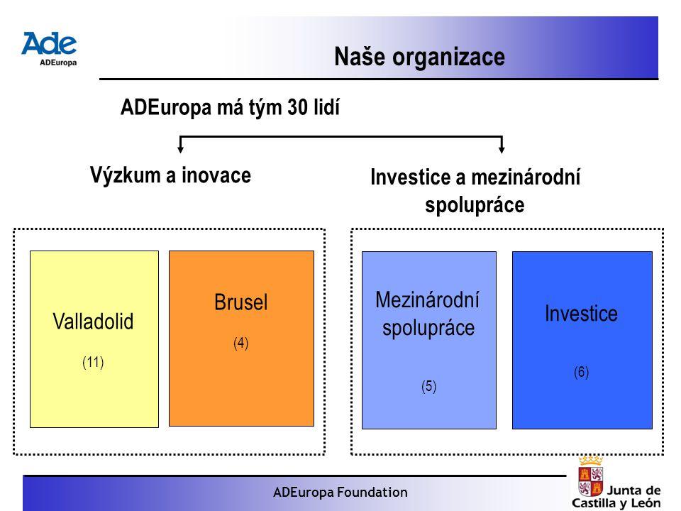 Proyecto: La foca monje ADEuropa Foundation Valladolid (11) Výzkum a inovace Investice (6) Investice a mezinárodní spolupráce Naše organizace ADEuropa má tým 30 lidí Brusel (4) Mezinárodní spolupráce (5)