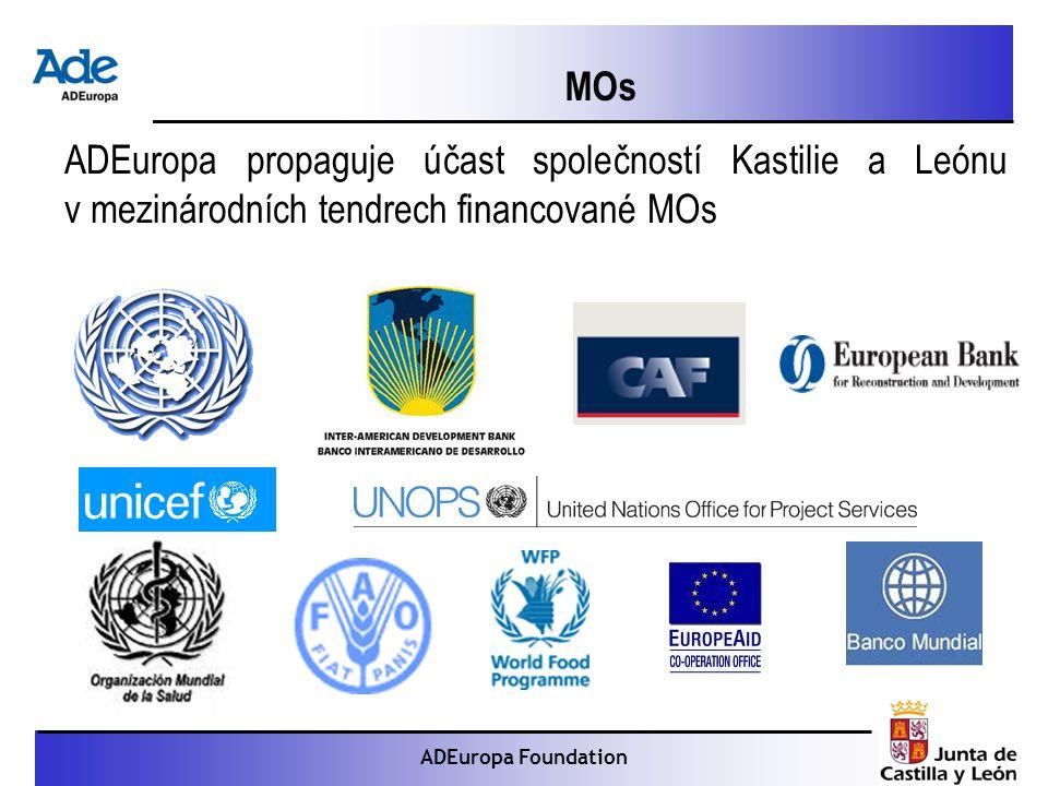 Proyecto: La foca monje ADEuropa Foundation ADEuropa propaguje účast společností Kastilie a Leónu v mezinárodních tendrech financované MOs MOs
