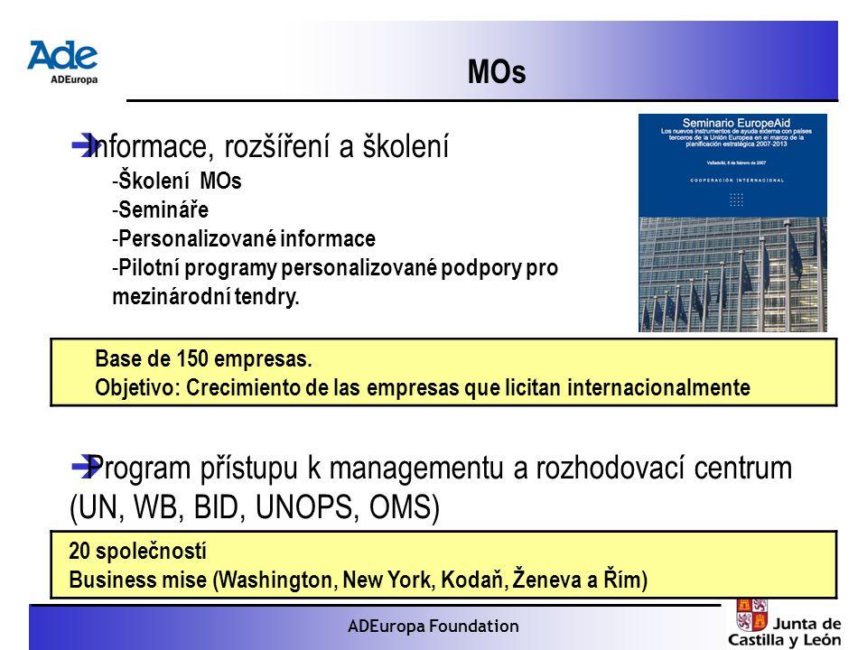 Proyecto: La foca monje ADEuropa Foundation 20 společností Business mise (Washington, New York, Kodaň, Ženeva a Řím)  Informace, rozšíření a školení - Školení MOs - Semináře - Personalizované informace - Pilotní programy personalizované podpory pro mezinárodní tendry.