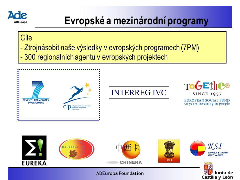 Proyecto: La foca monje ADEuropa Foundation INTERREG IVC Evropské a mezinárodní programy Cíle - Ztrojnásobit naše výsledky v evropských programech (7PM) - 300 regionálních agentů v evropských projektech