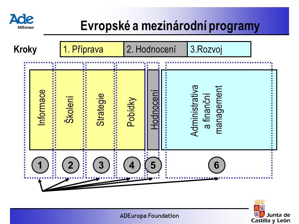 Proyecto: La foca monje ADEuropa Foundation Kroky 1.